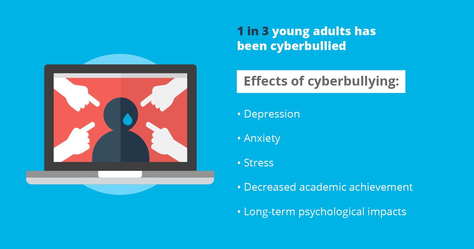 A brief list of some of the proven effects of cyberbullying