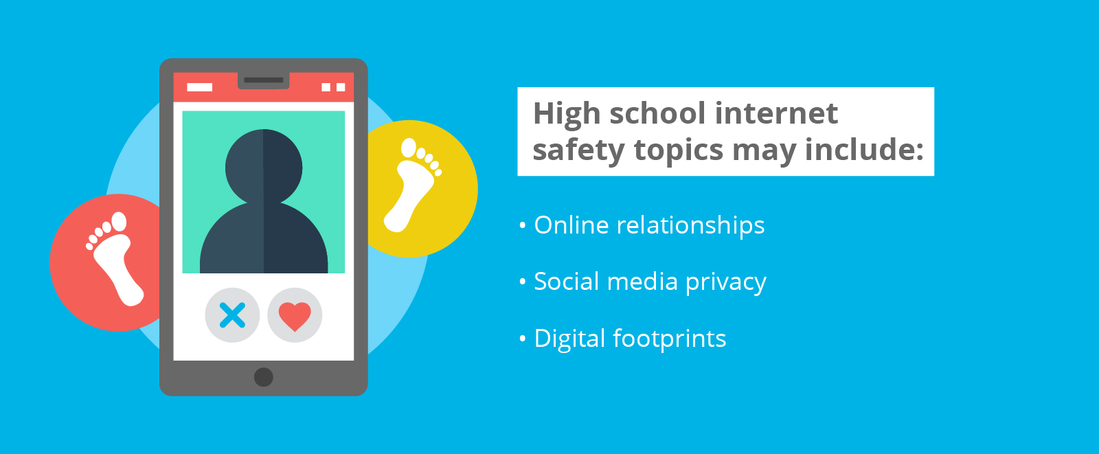 A list of topics to be covered in a high school internet safety class