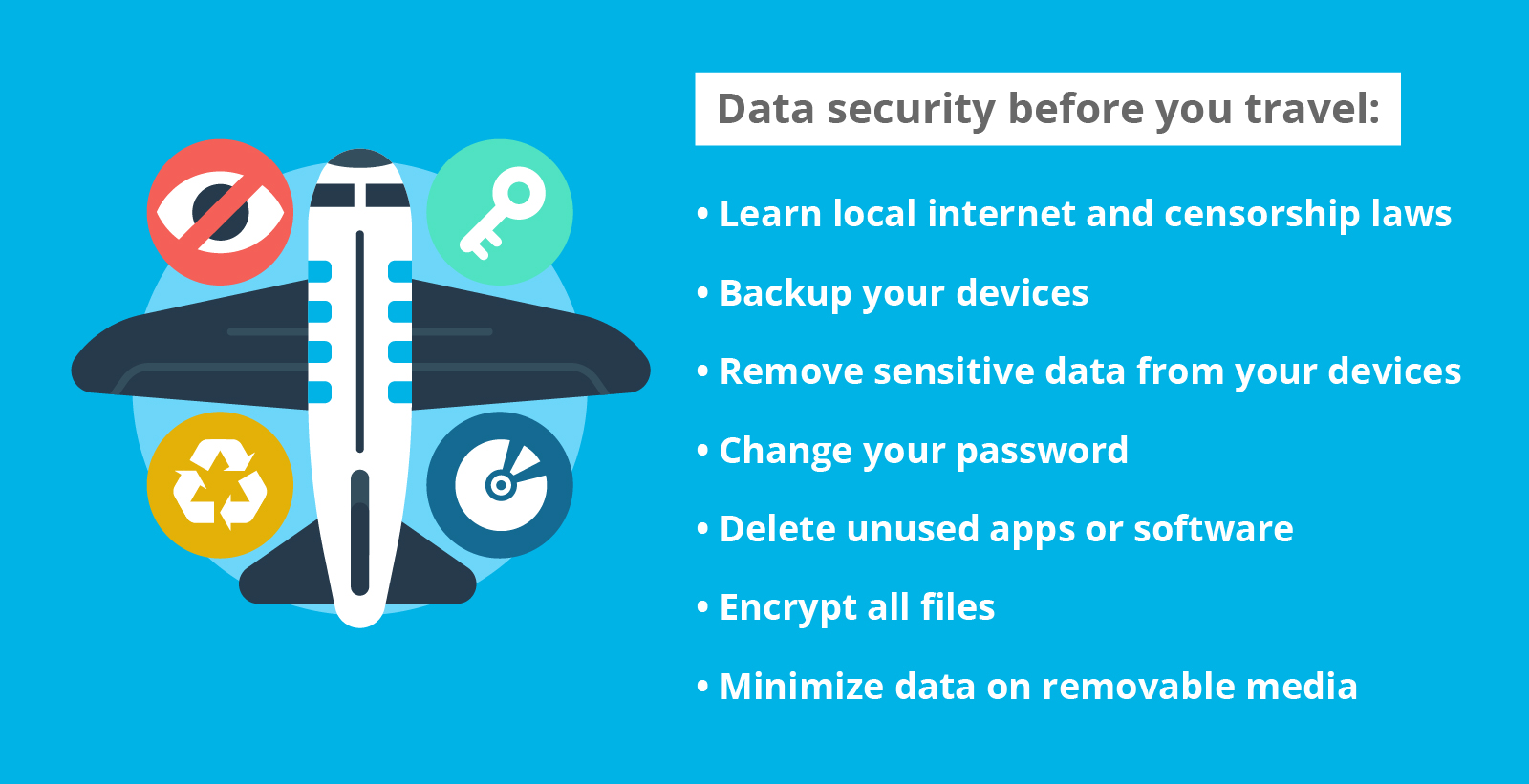 A list of data security tips to check before you travel