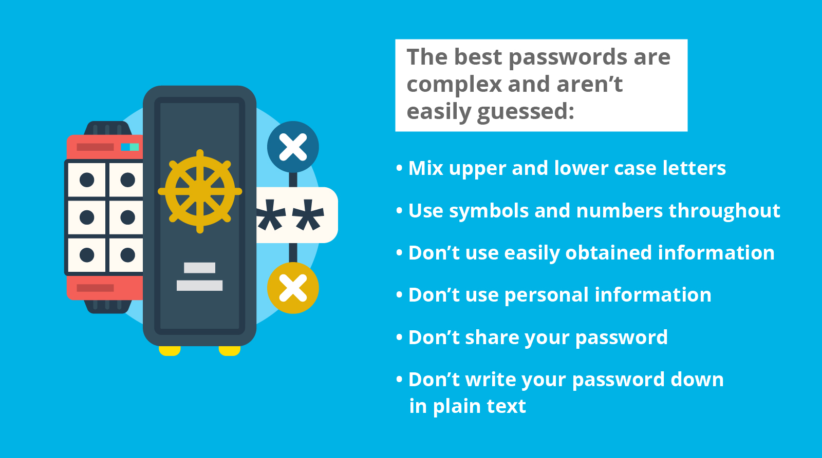 A guide to choosing a strong password