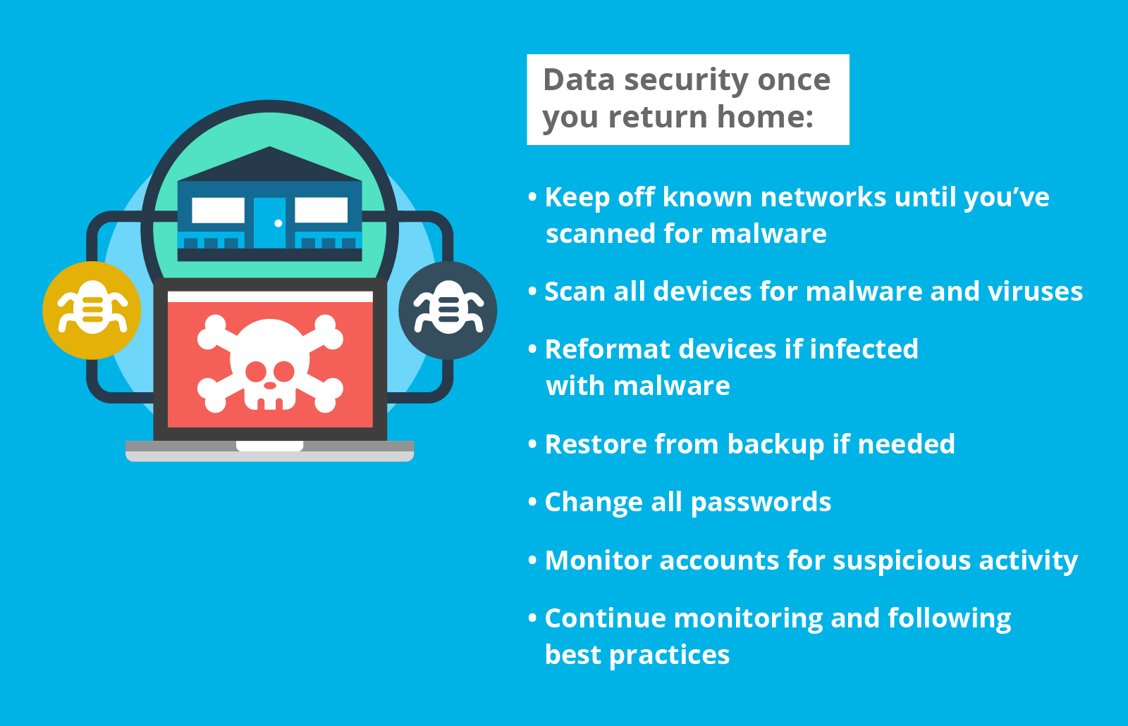 A list of tips on data security once you return home