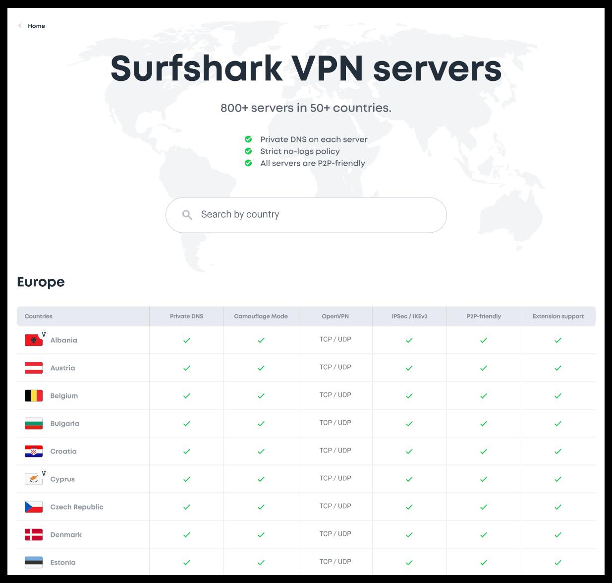 Surfshark VPN Review: Not So Good for P2P (September 2019 Test)