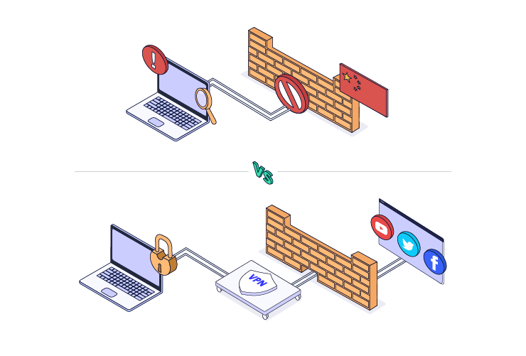 Illustration Depicting a VPN Circumventing the Great Firewall of China