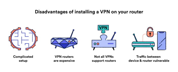 Four main disadvantages of using a VPN on router