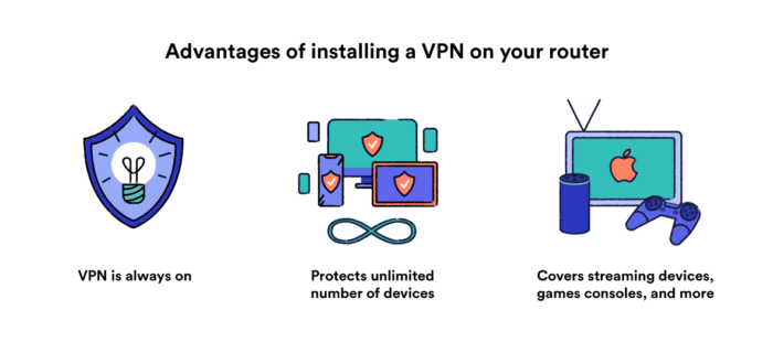 Three main advantages of using a VPN on a router