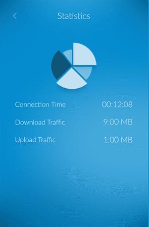 ZenMate statistics tab screenshot in our ZenMate VPN review