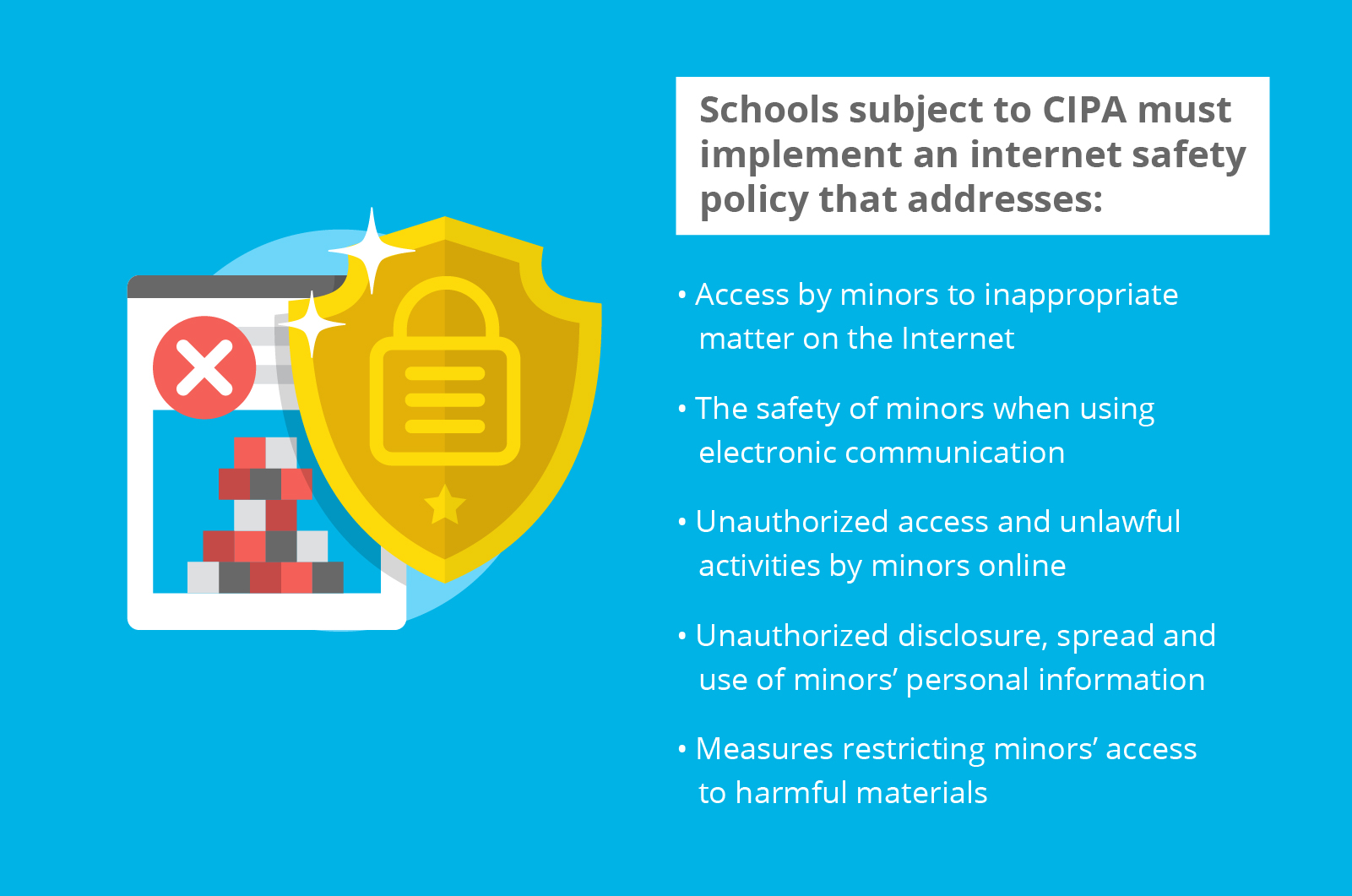 They must also provide education to minors about appropriate online  behavior, including increasing their awareness of cyberbullying and  teaching them how to ...